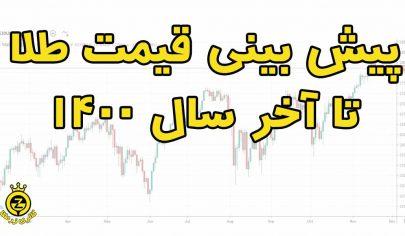 پیش بینی قیمت طلا تا آخر سال ۱۴۰۰